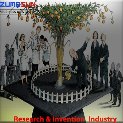 Research & Invention (R&I) Industry types & Market trend